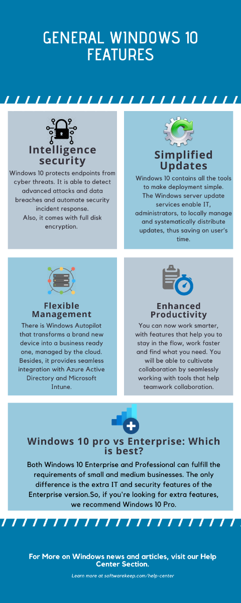Windows 10 Professional Vs Enterprise
