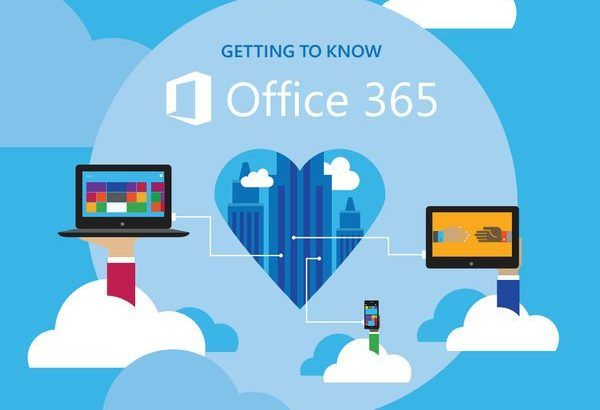 Cómo compartir archivos y carpetas con Microsoft Office 365
